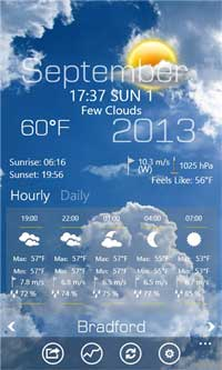 4-WeatherSense