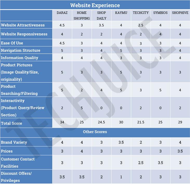ECommerce-Websites-in-Pakistan_2