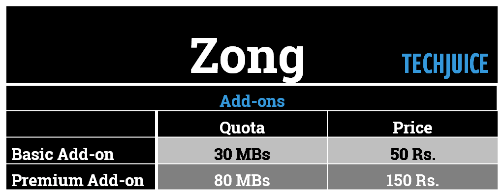 Zong Packages_1