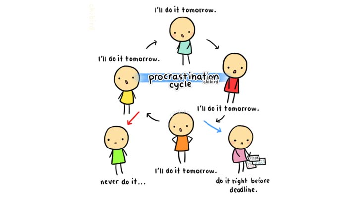 Procrastination-Cycle