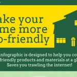 42-technologies-to-make-your-home-more