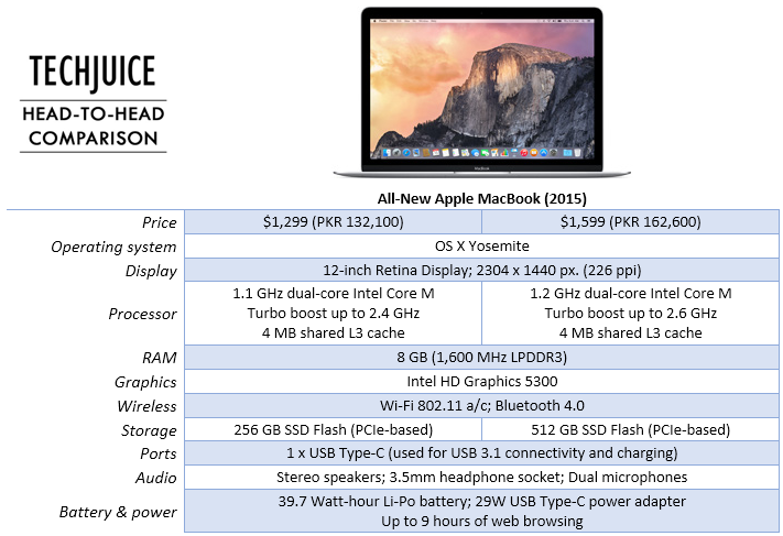 macbook-2015-price-features-comparison