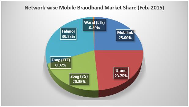 mbb-share-feb15