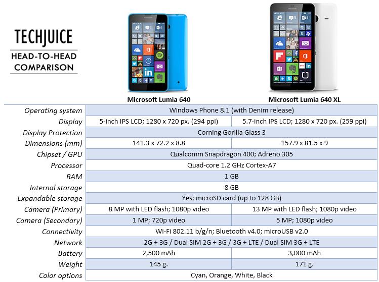 microsoft-lumia-640-lumia-640-xl-comparison
