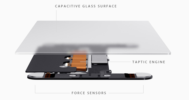 new-macbook-force-touch-sensor-trackpad
