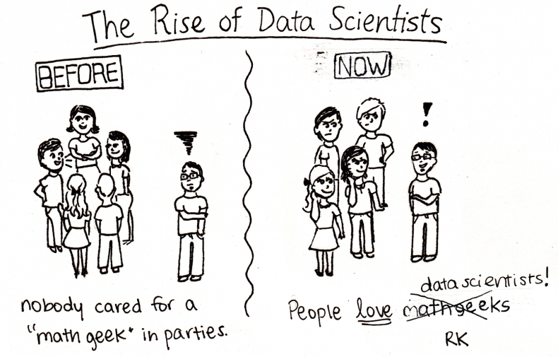 rise_of_data_scientist
