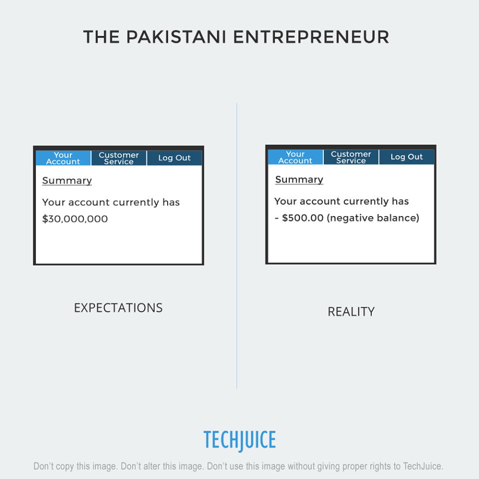 The Pakistani Entrepreneur 2