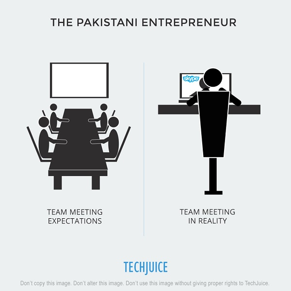 The Pakistani Entrepreneur 3