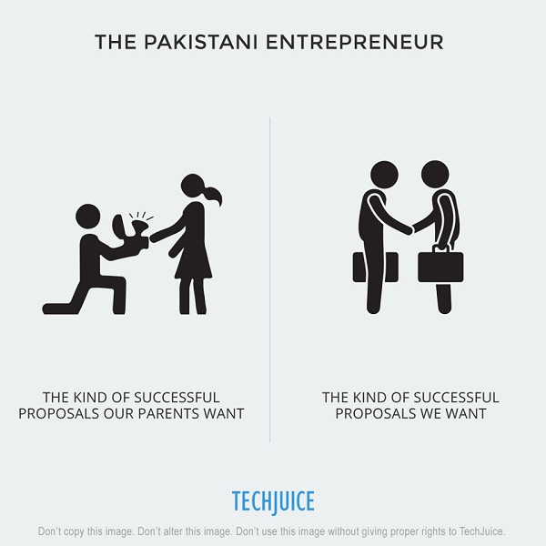 The Pakistani Entrepreneur 6 (1)