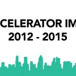 i2i Accelerator Impact Infographic - 2