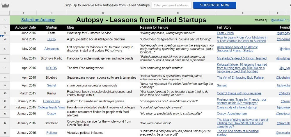 Autospy Lessons Learned