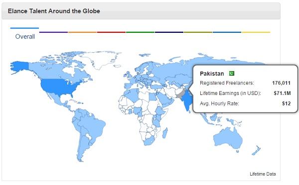 Registered Pakistani freelances on elance