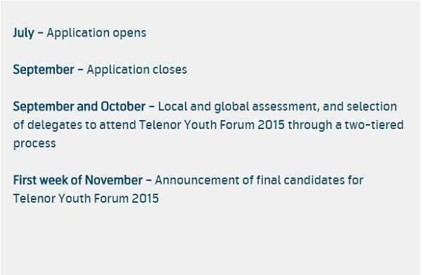 Telenor Youth Forum 2015