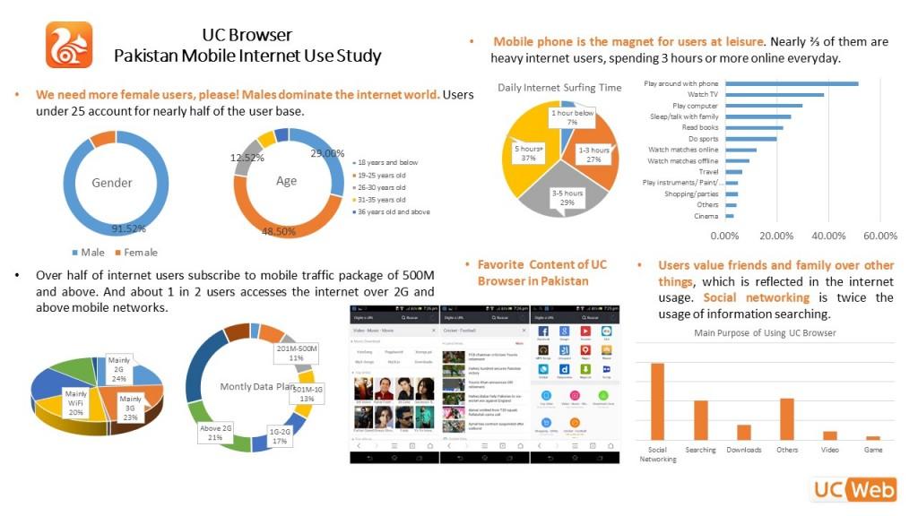UC Browser Pak Internet Insight (1) (1)