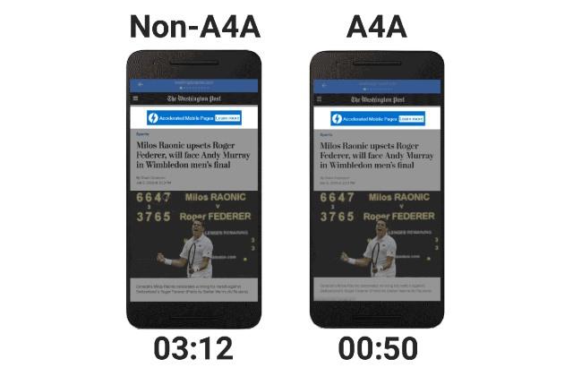 Google A4A