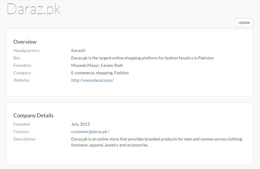 CrunchBase Pakistan