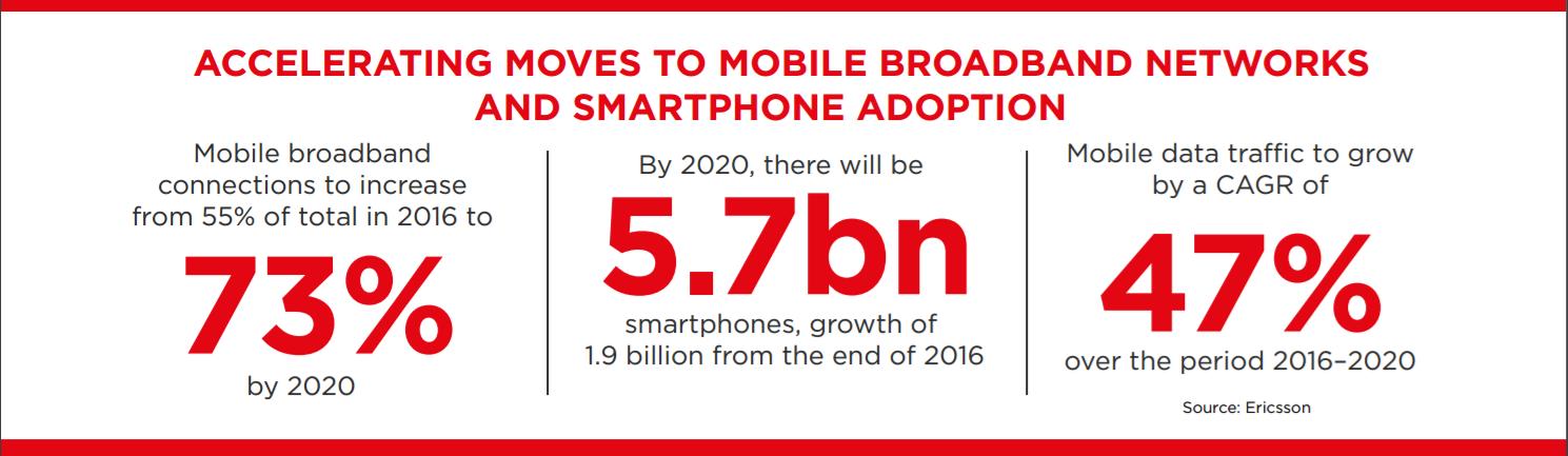 gsma mobile economy 2017 pakistan