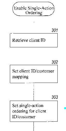 1-click-patent