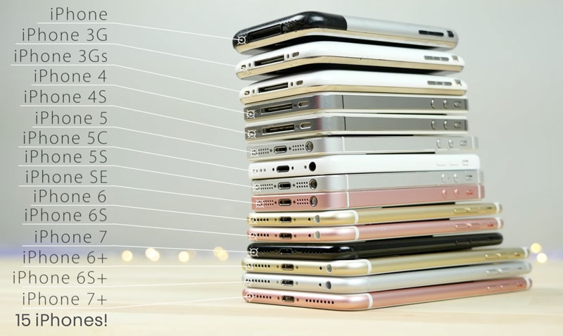 Gamme Iphone Apple