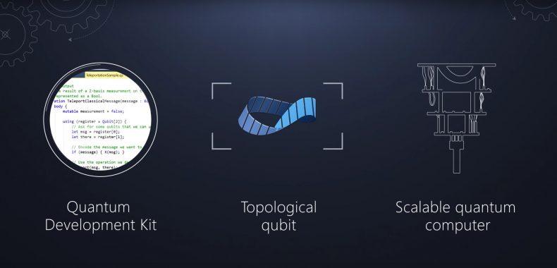 microsoft updates quantum development kit offering new chemistry