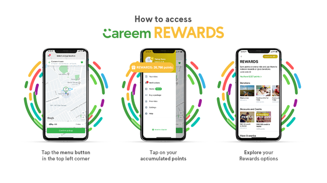 Careem Rewards