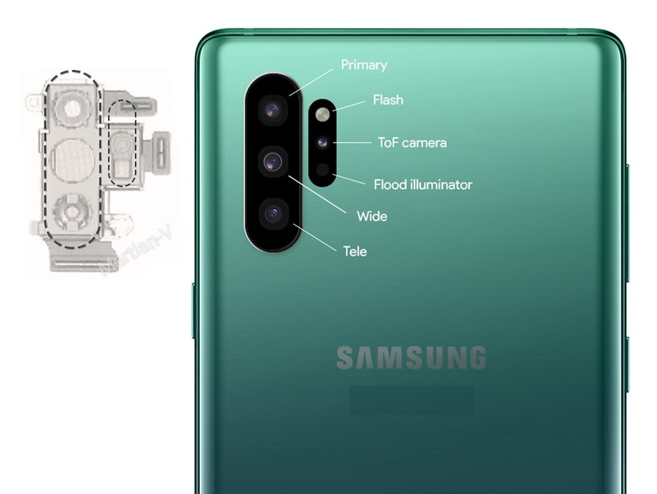 33428bfe8 Galaxy Note 10 s biggest design upgrade revealed in a new leak