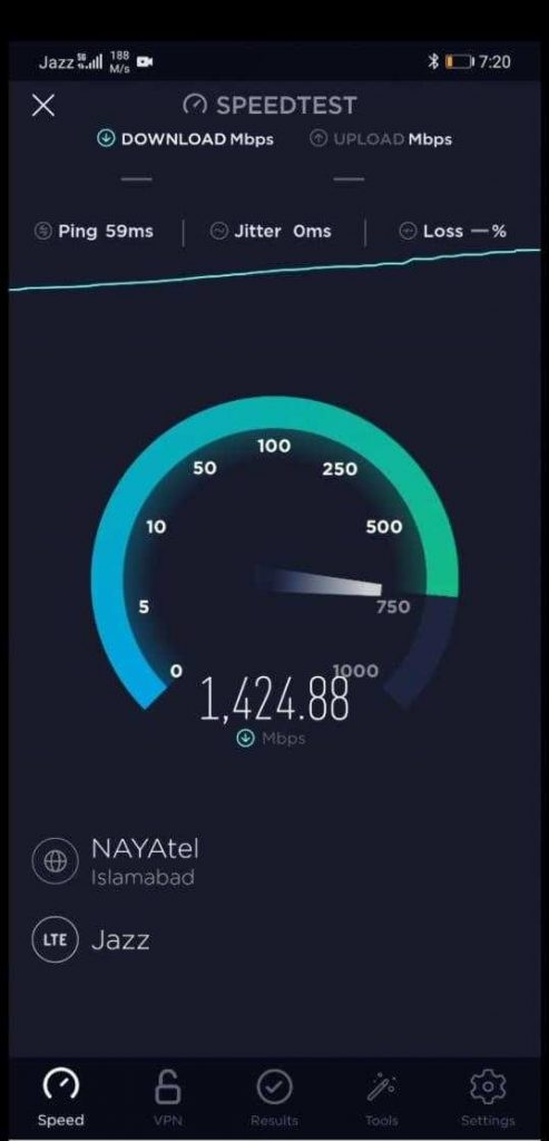 Jazz-5G-Test-Pakistan-TechJuice