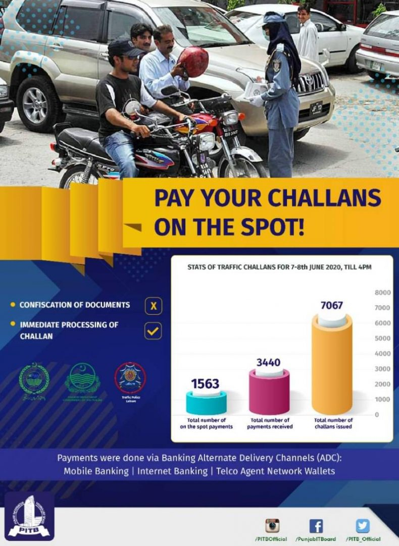 Traffic-Challan-e-Payment-TechJuice